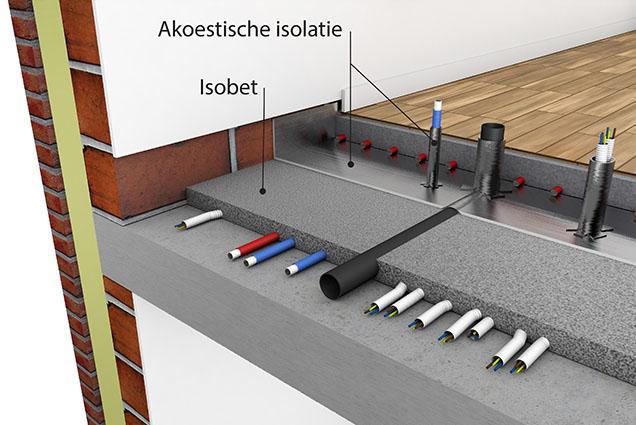 Pirobouw_Isobet_plus-tekst