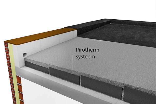 Pirobouw_Pirotherm